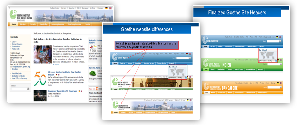 <p>Website testing for Goethe Institute</p>